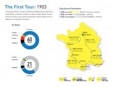 Tour de France: 1903 Infographic
