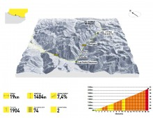 Tour de France in Infographics – Col du Tourmalet landscape model
